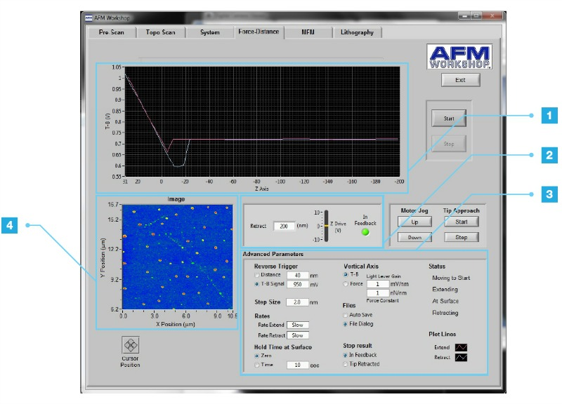 Advanced Force Distance Curve AFM software